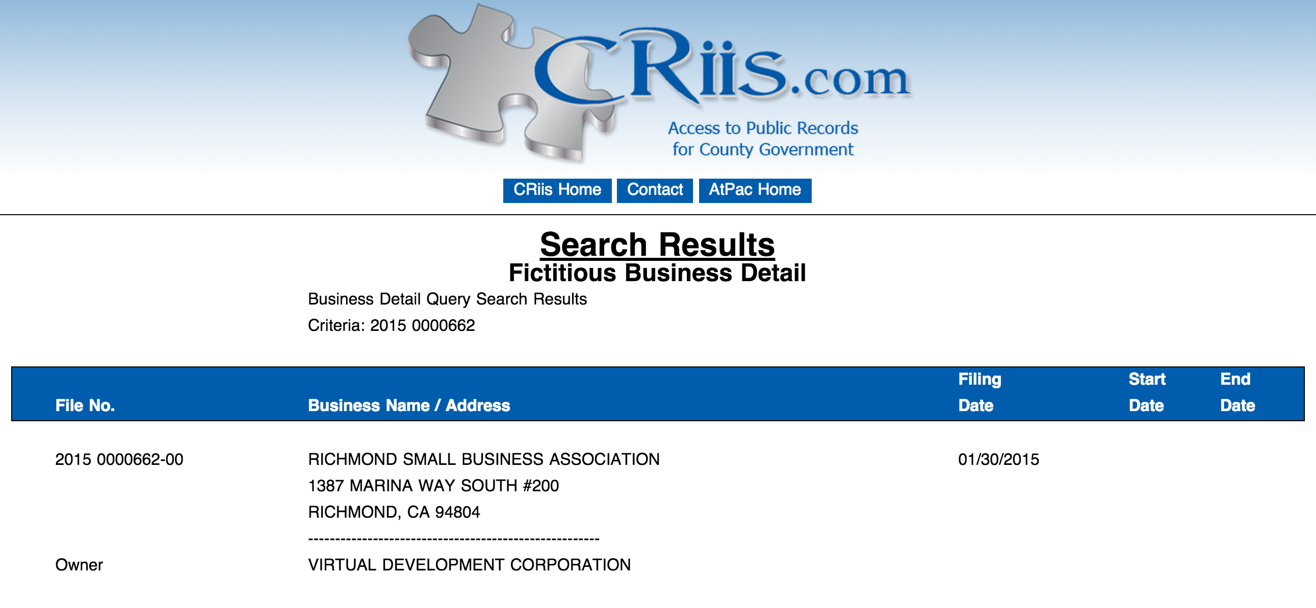 Contra Costa County Fictitious Business Name records show that the Marina Bay development company Virtual Development owns the Richmond Small Business Association.