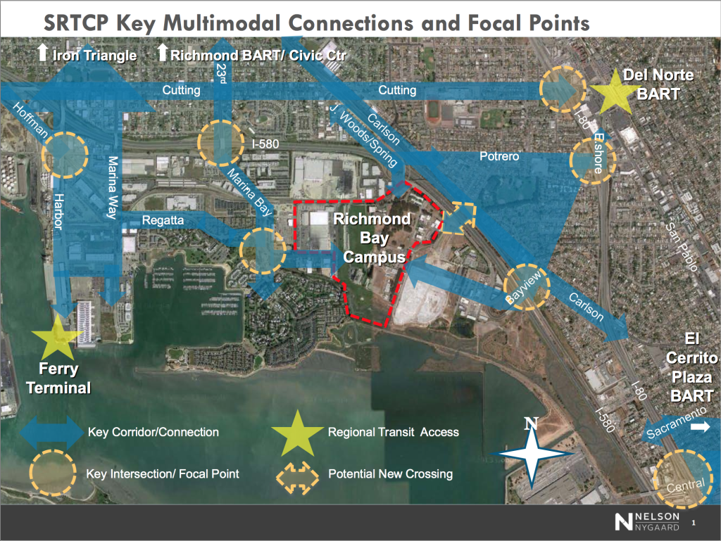 Map of Key Multi-Modal Connections & Focal Points, South Richmond Transportation Connectivity Plan (Courtesy of the Richmond Planning Division)